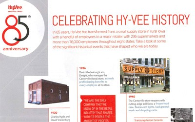 A timeline showing 85 years of history of development and changes to the Hy-Vee Store that started as Beaconsfield Supply Store in Beaconsfield, Iowa.