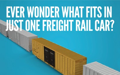 Infographic explaining how much of one commodity can fit in a single freight car.
