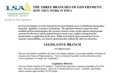 """The Three Branches of Government and How They Work in Iowa"""