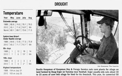 Cedar Rapids Gazette article written by Orlan Love on August 1st, 2012.  The article describes the drought of 2012 and compares it to the 1988 drought that significantly impacted the State of Iowa.